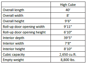 40' Container with three Roll Up Doors - Specifications