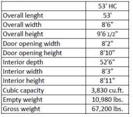 Extra Long containers - Specifications
