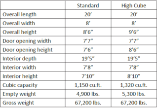 20' Single Door Shipping Containers - Specifications