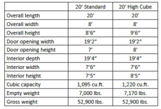 20' Open Side Containers - Specifications